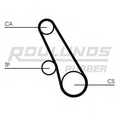 комплект ангренажен ремък ROULUNDS RUBBER
