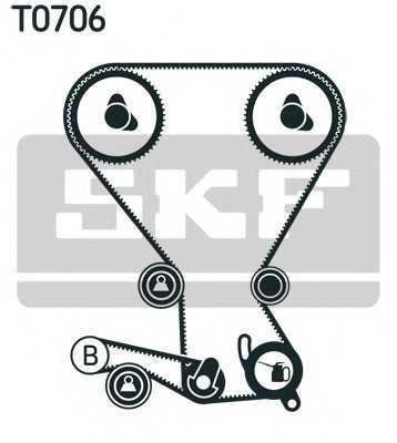 комплект ангренажен ремък SKF